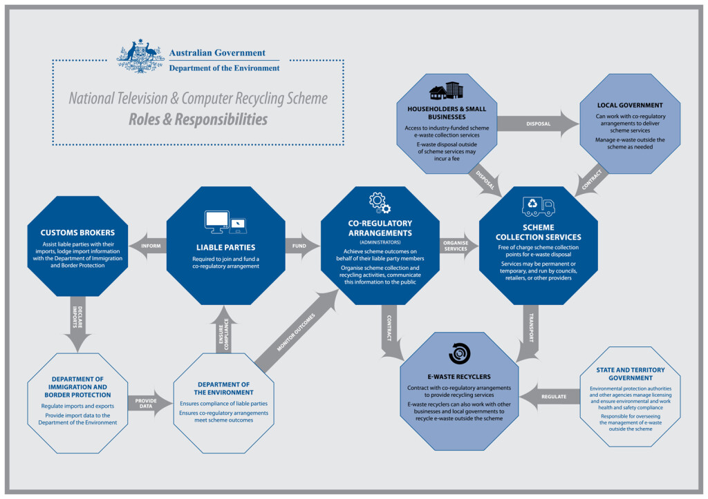 Australia recycling-infographic